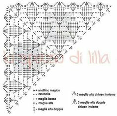 Exceptional Stitches Make a Crochet Hat Ideas. Extraordinary Stitches Make a Crochet Hat Ideas. Crochet Scarf Diagram, Crochet Poncho, Crochet Chart, Crochet Motif, Crochet Doilies, Crochet Lace, Crochet Ideas, Shawl Patterns, Crochet Stitches Patterns