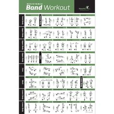 Resistance Band/Tube Exercise Poster Laminated - Total Body Workout Personal Trainer Fitness Chart - Home Fitness Training Program for Elastic Rubber Tubes and Stretch Band Sets - 20 Fitness Workouts, At Home Workouts, Trainer Fitness, Band Workouts, Training Workouts, Workout Fitness, Fitness Tips, Push Up Workout, Dumbbell Workout