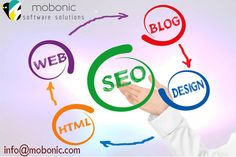 We at Mobonic SEO Company Bangalore provides off-site optimization and on-site strategies www.mobonic.in