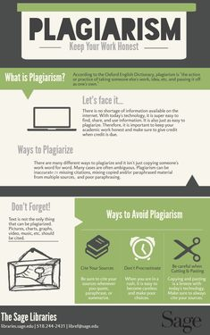 Plagiarism : Keep Your Work Honest Infograph