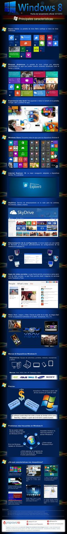 Las principales características de Windows 8 [Infografía]