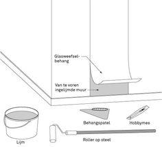 Glasweefselbehang aanbrengen | KARWEI