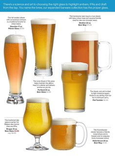 Find the right Beer Glass ~ Crate and Barrel Beer Brewing, Home Brewing, Beer Infographic, Infographic Examples, Beer Glassware, Beer Tasting, Beer Recipes, Beer Mugs, Wine And Beer