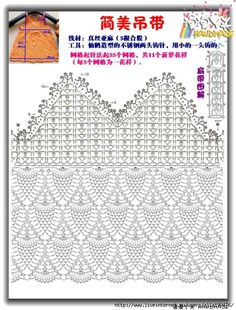 Dress crochet pattern for kids