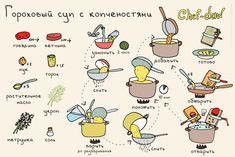 chef_daw_gorochovi_sup_s_kopchenostyami