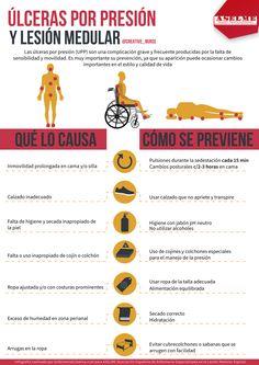 úlceras por presión y lesión medular #infografía #enfermeria