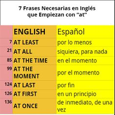 Maybe you need to learn another language for work or school. Maybe you want to learn another language for an upcoming trip or just because you enjoy l Spanish Phrases, Spanish Vocabulary, Spanish Words, Spanish Language Learning, English Phrases, Learn English Words, Learn Another Language, Spanish Lessons, Teaching Spanish