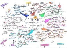 Zen, About Me Blog, Mindfulness, Positivity, Parents, Ideas, Group, Brain Gym, High School Dropouts