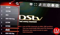 255 Best Satellite TV and IPTV images in 2019 | Free to air