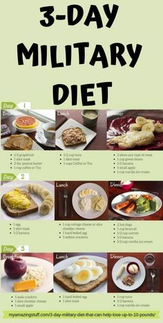 The best ways to Lose weight With This Boiled Egg Diet plan Strategy Quick Weight Loss Tips, How To Lose Weight Fast, Weight Gain, Losing Weight, Healthy Food Ideas To Lose Weight, Cut Weight Fast, Loose Weight Meal Plan, Fast Weight Loss Diet, Reduce Weight