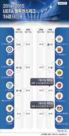 [TF인포그래픽] 손흥민 출격! '별들의 전쟁' UEFA 챔피언스리그 16강 대진표
