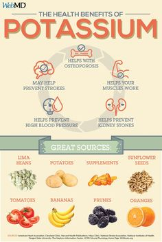 Potassium is important for muscle and nerve health, but most Americans don't g… - Holistic Health Nutrition Education, Health And Nutrition, Health And Wellness, Health Fitness, Holistic Nutrition, Nutrition Data, Cheese Nutrition, Mental Health, Herbs