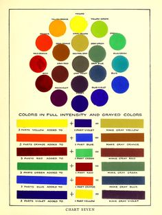 The theory and practice of color