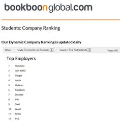 Preferred Employers in Nederland onder Business Economics studenten