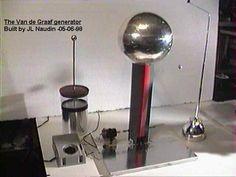 homopolar generator - Google Search
