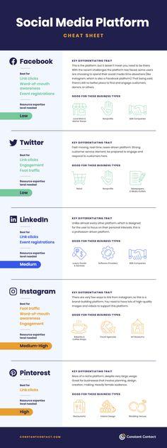 Social Media Cheat Sheet: Das sind die wichtigsten Social-Plattformen 2021   OnlineMarketing.de Social Media Cheat Sheet, Types Of Social Media, Power Of Social Media, Social Media Content, Social Media Tips, Social Media Management, Social Media Books, Social Media Report, Social Media Posting Schedule