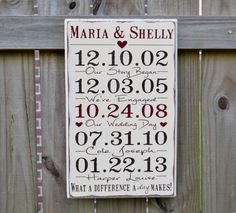 Important Date Custom Wood Sign, 5th Anniversary Gift, Personalized Wedding Gift, Engagement Gift - Rubberstamp Love Story on Etsy, $45.00