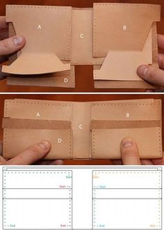 DIY fold leather wallet