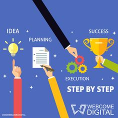 The step by step processing.. #WEBCOME #GoodMorning #websitedesign #websitedevelopment #services