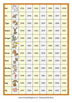 chinese new year zodiac display posters pop over to our site at wwwtwinklcouk and check out our lovely chinese new year primary teaching resou - Chinese New Year Dates