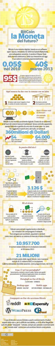 Moneta del futuro? Come funziona BitCoin