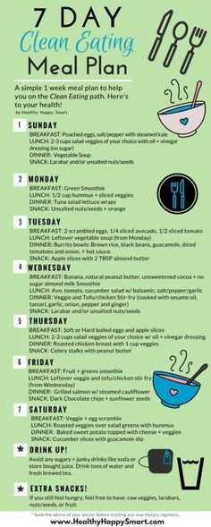 7 day FREE clean eating meal plan - 1 week plan for anyone trying to eat clean. Free PDF infograhic.