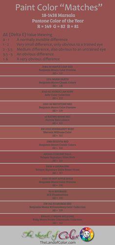 TheLandofColor.com | All About Pantone's Color of the Year 2015 Marsala - TheLandofColor.com
