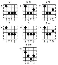 learn to play the guitar check out this site- http