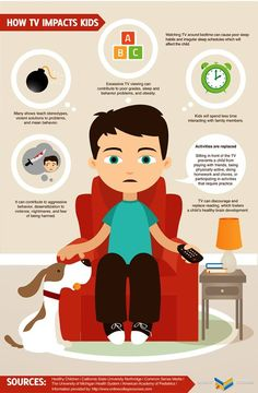 Do you really know how TV impacts your child? Great Infographic shows you how.
