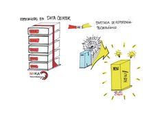 Visual Thinking_Mira telecomunicaciones_New Technology_CISCO