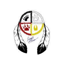 Medicine Wheel By IkaikaDesign On DeviantArt Native American Medicine Wheel, Native American Wolf, Native American Tattoos, Native American Decor, Native American Patterns, Native American Artwork, Native American Symbols, Native American Quotes, American Indian Art