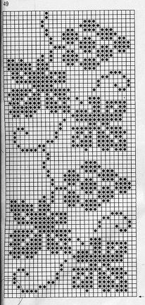 New Crochet Stitches Mesh Ideas Cross Stitch Bookmarks, Cross Stitch Borders, Cross Stitch Flowers, Cross Stitch Designs, Cross Stitching, Cross Stitch Patterns, Filet Crochet Charts, Crochet Motifs, Crochet Borders