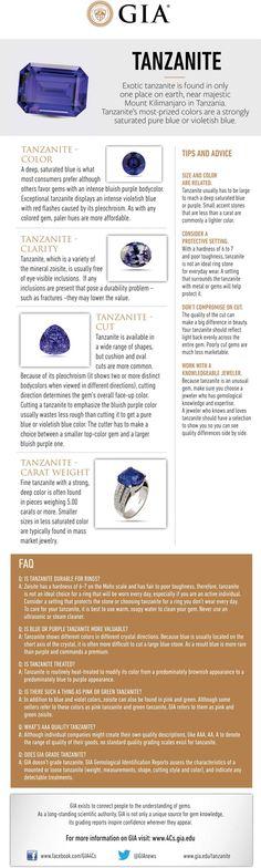 Tanzanite Buying Guide | GIA 4Cs Blog