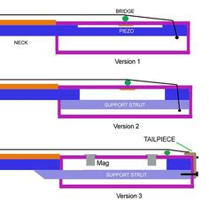 piezo diagram with volume pot and jack making guitars pinterest rh pinterest com Bglt-89-Case Light Wiring Diagram Bglt-89-Case Light Wiring Diagram