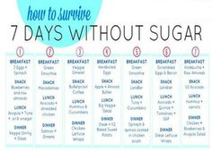 At this time, all of us are wary of how bad sugar is for our overall well-being, but it seems that we cannot ditch it anyway. It also make us…Read MoreLose Weight Up To 30 lbs With This Sugar Detox Menu Plan Sugar Detox Cleanse, 7 Day Sugar Detox, Sugar Detox Recipes, Cleanse Diet, Bad Carbohydrates, Low Carbohydrate Diet, Get Healthy, Healthy Tips, Healthy Food