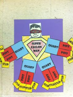 Miss Third Grade: Capacity, Measurement, and Fraction Resources I found a gallon man bulletin board display at the Learning Store. Third Grade Science, First Grade Math, Second Grade, Grade 3, Fourth Grade, Gallon Man, Math Classroom, Classroom Ideas, Superhero Classroom