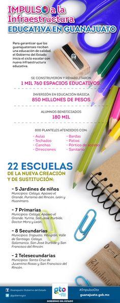 Impulsamos la infraestructura educativa en Guanajuato. #Educación #Guanajuato #ImpulsoGto #RegresoAClases
