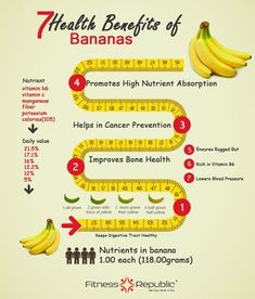 The Health Benefits of Bananas