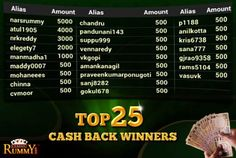 Congratulation to all the top 25 CASHBACK winners!  Keep it moving happy Rummying!  https://www.classicrummy.com/free-rummy-cash-back-offer?link_name=CR-12