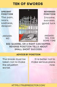 Ten of Swords meaning by postion — True prediction - Ten of Swords meaning by postion — True prediction -