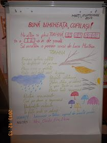 Profesor învăţământ primar CUCOŞ OANA DIANA: Mesajul zilei Blog Page, First Day Of School, Classroom Management, Bullet Journal, Inspiration, Diana, School Stuff, Salt, Culture