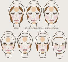 Contorno rostro