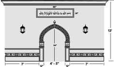 Proposed Mihrab