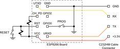 program esp8266-12 - Google zoeken