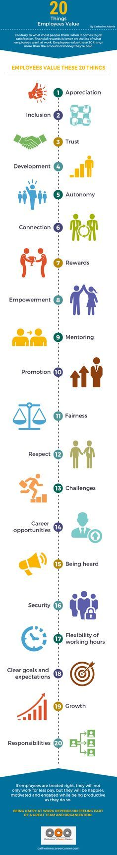 20 Things Employees Value (Infographic) via /catherineadenle/
