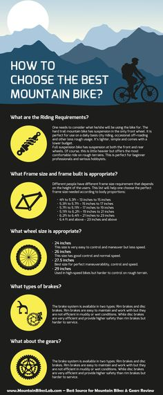 How to choose the best mountain bike? #Infographic #MountainBike #bicycle #MTB #ChooseMTB #MountainBicycle #ChooseBicycle #Bicycle #MTBguide