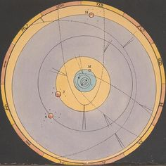 The Beauty of the Heavens Astronomy illustrated in the 1840s