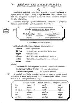 Maklári Tamás - Német nyelvtani ABC Learn German, Sheet Music, Facebook, Learning, Math Equations, Animales, Grammar, School, Studying