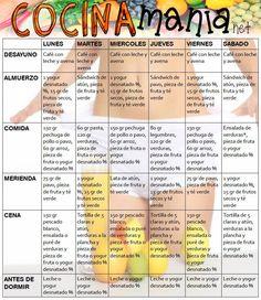 Dieta Cocinamania - Baja 3 talles en una semana Siga una dieta equilibrada y acompañese con ejercicio. La presente es una dieta genérica elaborada por un nutricionista y dietista profesional y probada satisfactoriamente. ...