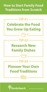 Not aware of any food traditions in your family? These three tips will help you  get on your way to establishing a new tradition! Simply reflect on the past, learn from it, and be inspired!